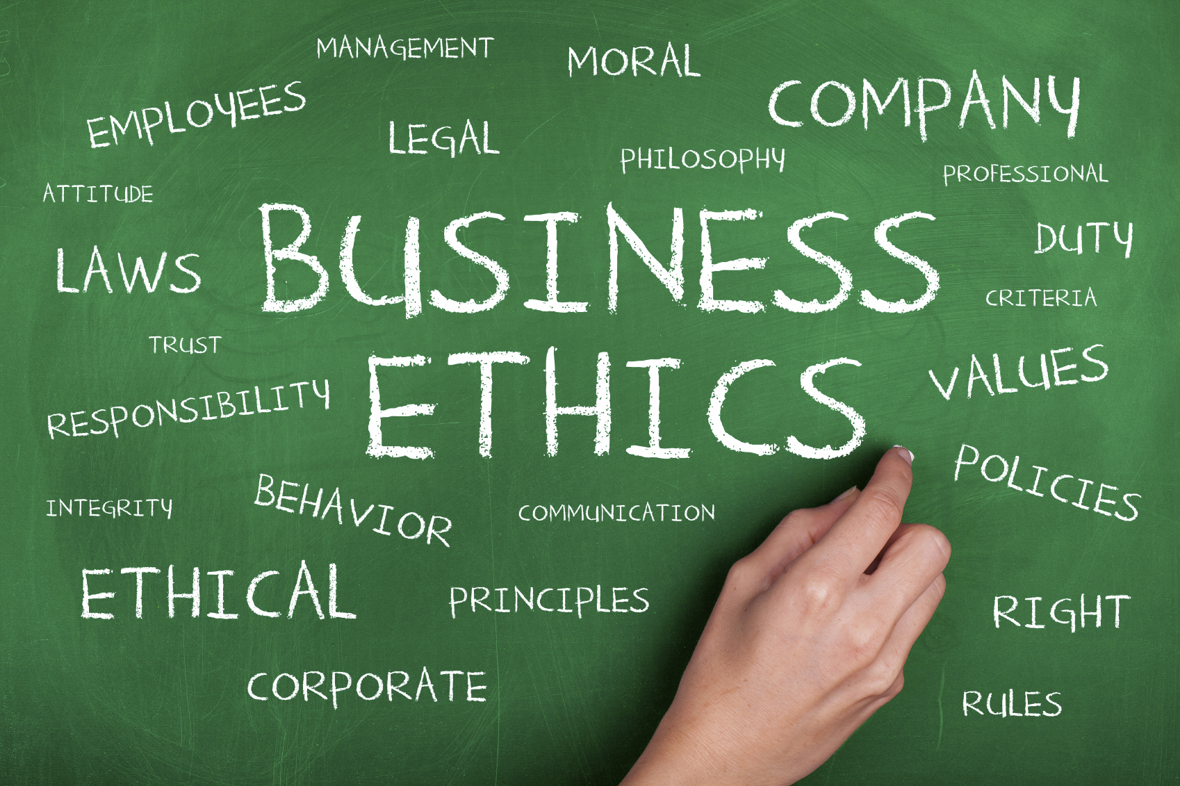 corporate ethics Corporate social responsibility has been added to the growing list of demands that investors, customers and employees present to companies in 2015, 81 percent of fortune 500 companies published.
