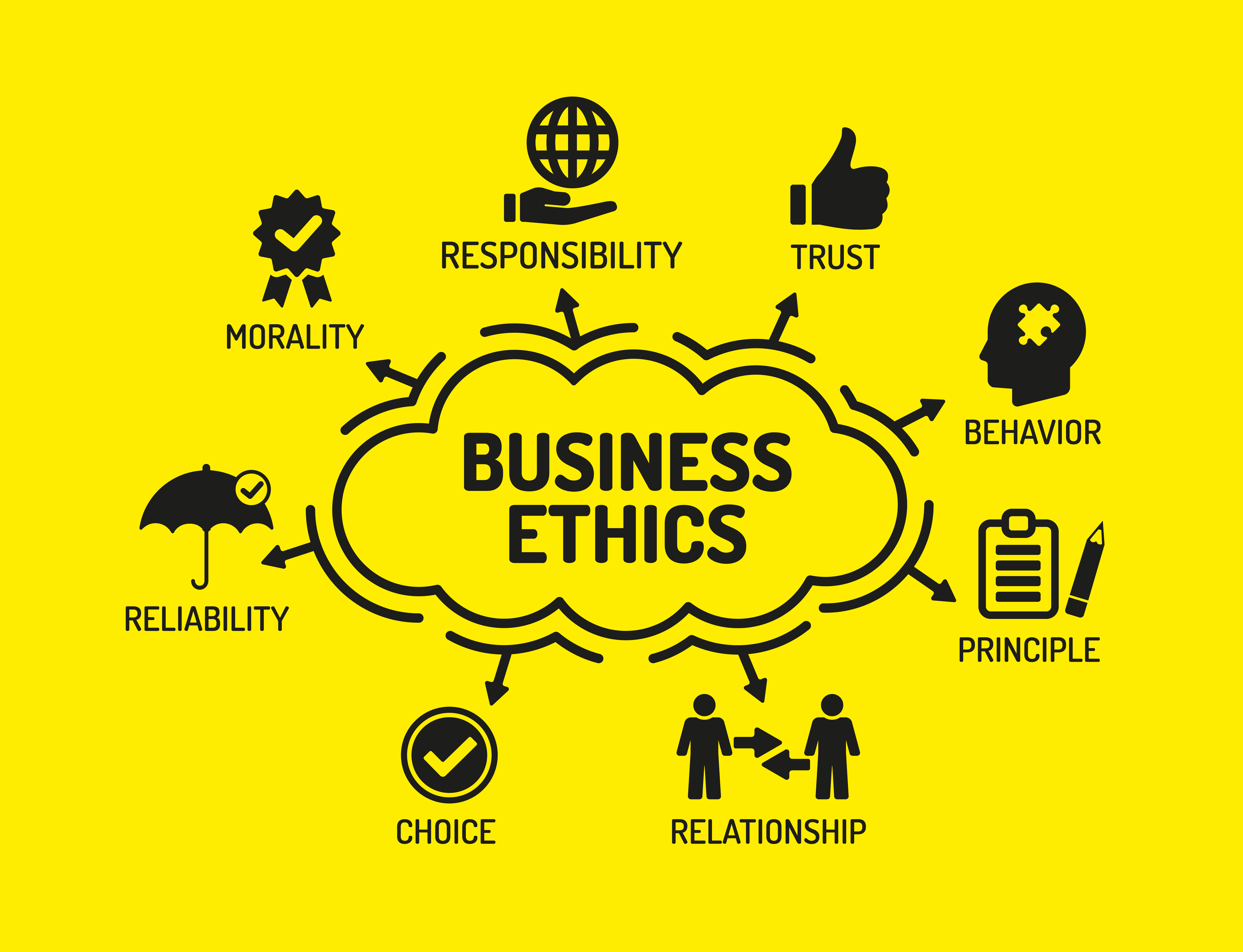 ceo ethical behavior Add it all up, and you get greater scrutiny of ceo behavior this suggests that awarding joint titles to the ceo increases the risk of ethical lapses.